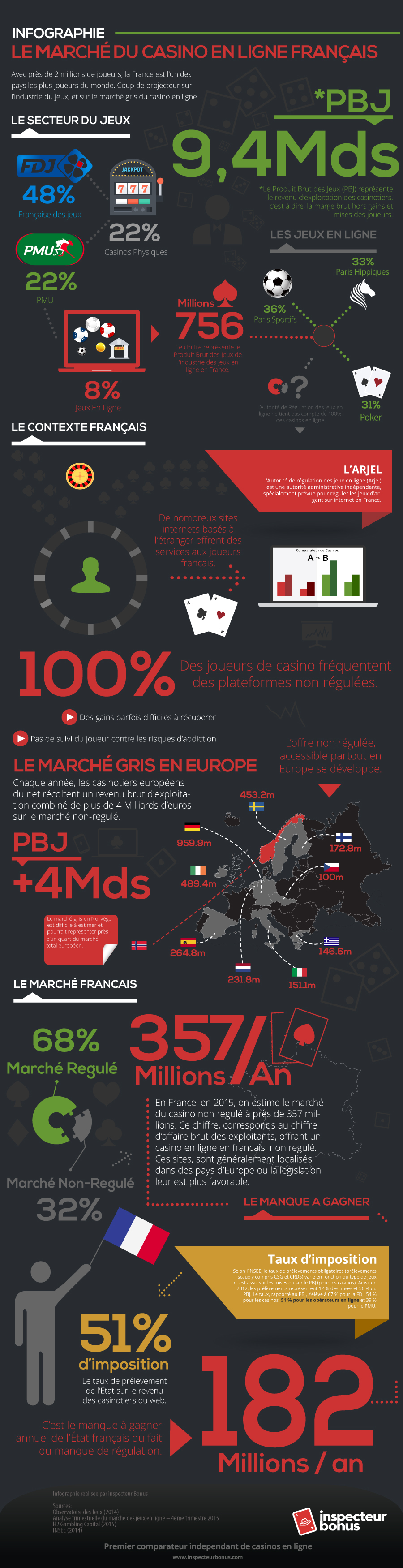 casino en ligne france legislation