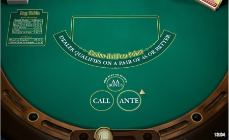 b-Bets Casino aperçu