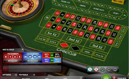 Casino Club Strategie