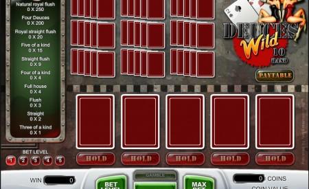 Guts Casino aperçu
