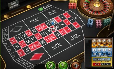 Klaver Casino aperçu