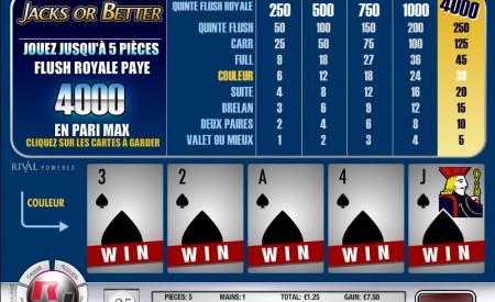Royale Jackpot aperçu